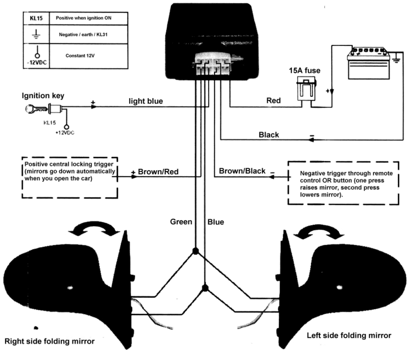 Bmw E46 Side Mirror Wiring Diagram : Bmw e folding mirrors diy