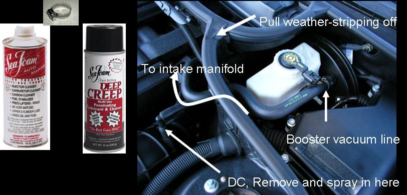 11 ENGINE Oil Filter Housing Gasket Replacement additionally Alternator Replacement Cost moreover 2001 Bmw X5 3 0 Engine moreover Watch in addition Starter Replacement Cost. on 2001 bmw 325i starter location